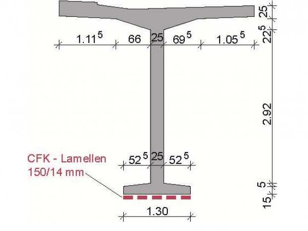 Randträger mit unterseitig aufgeklebten Sto S&P CFK Lamellen