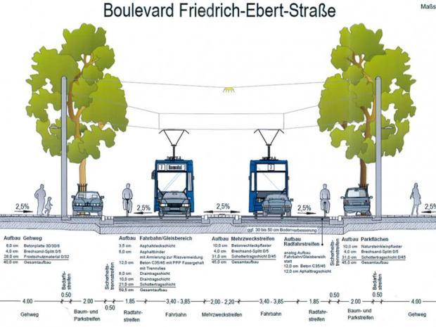 Friedrich-Ebert-Straße, mit S&P Glasphalt® G verstärkt